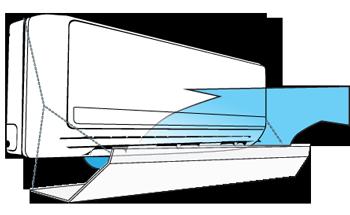 akrilik-ac-split